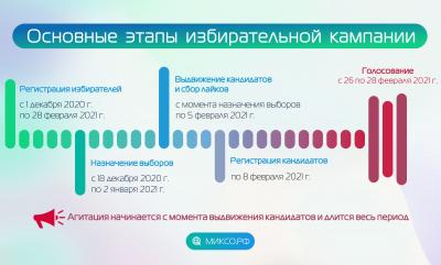 баннер_этапы